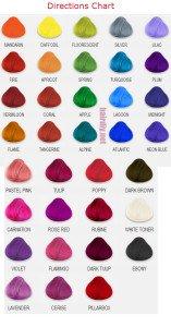 Directions Hair Dye Chart
