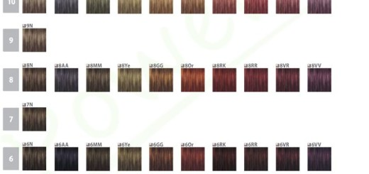 Goldwell_colour_chart_002